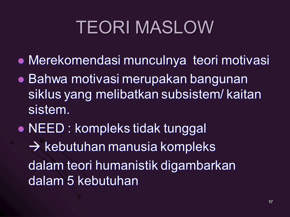TEORI MASLOW Merekomendasi munculnya teori motivasi Merekomendasi munculnya teori motivasi Bahwa motivasi merupakan bangunan siklus yang melibatkan subsistem/ kaitan sistem.