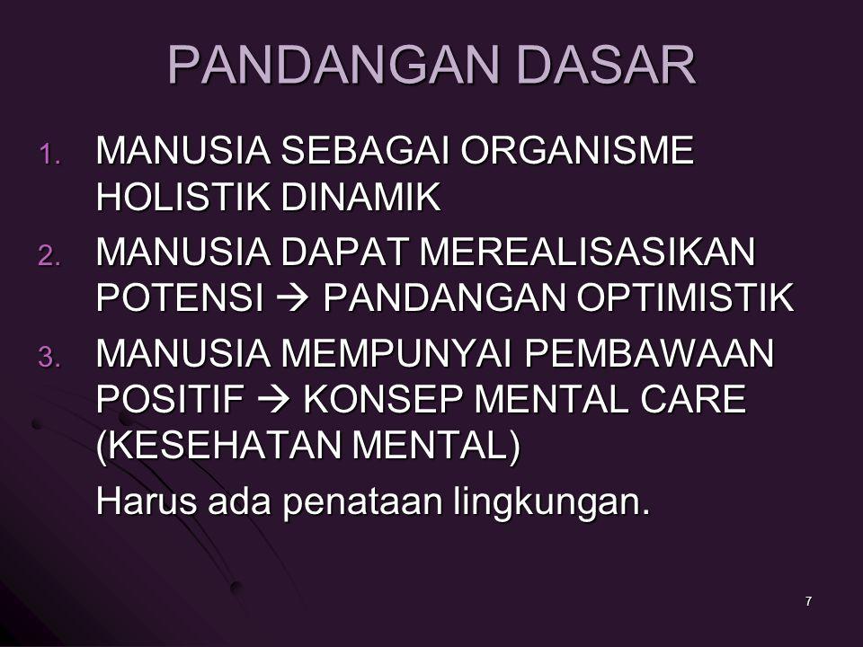 PANDANGAN DASAR 1. MANUSIA SEBAGAI ORGANISME HOLISTIK DINAMIK 2. MANUSIA DAPAT MEREALISASIKAN POTENSI  PANDANGAN OPTIMISTIK 3. MANUSIA MEMPUNYAI PEMB
