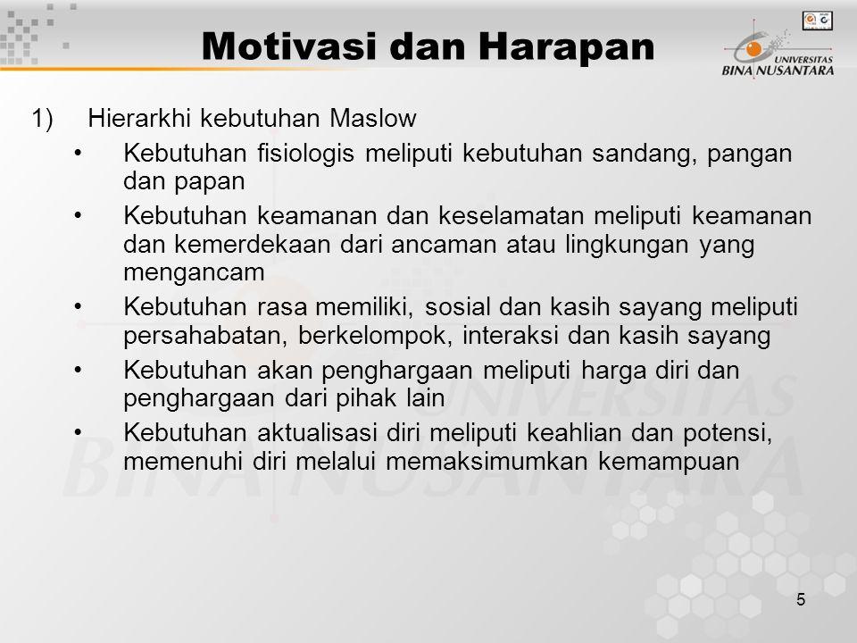 5 Motivasi dan Harapan 1)Hierarkhi kebutuhan Maslow Kebutuhan fisiologis meliputi kebutuhan sandang, pangan dan papan Kebutuhan keamanan dan keselamat