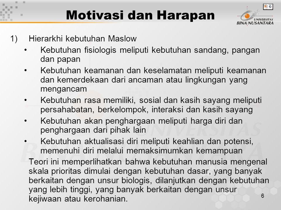 6 Motivasi dan Harapan 1)Hierarkhi kebutuhan Maslow Kebutuhan fisiologis meliputi kebutuhan sandang, pangan dan papan Kebutuhan keamanan dan keselamat