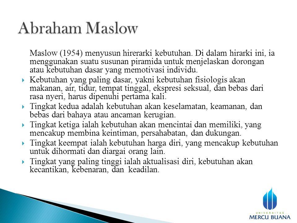 Maslow (1954) menyusun hirerarki kebutuhan.