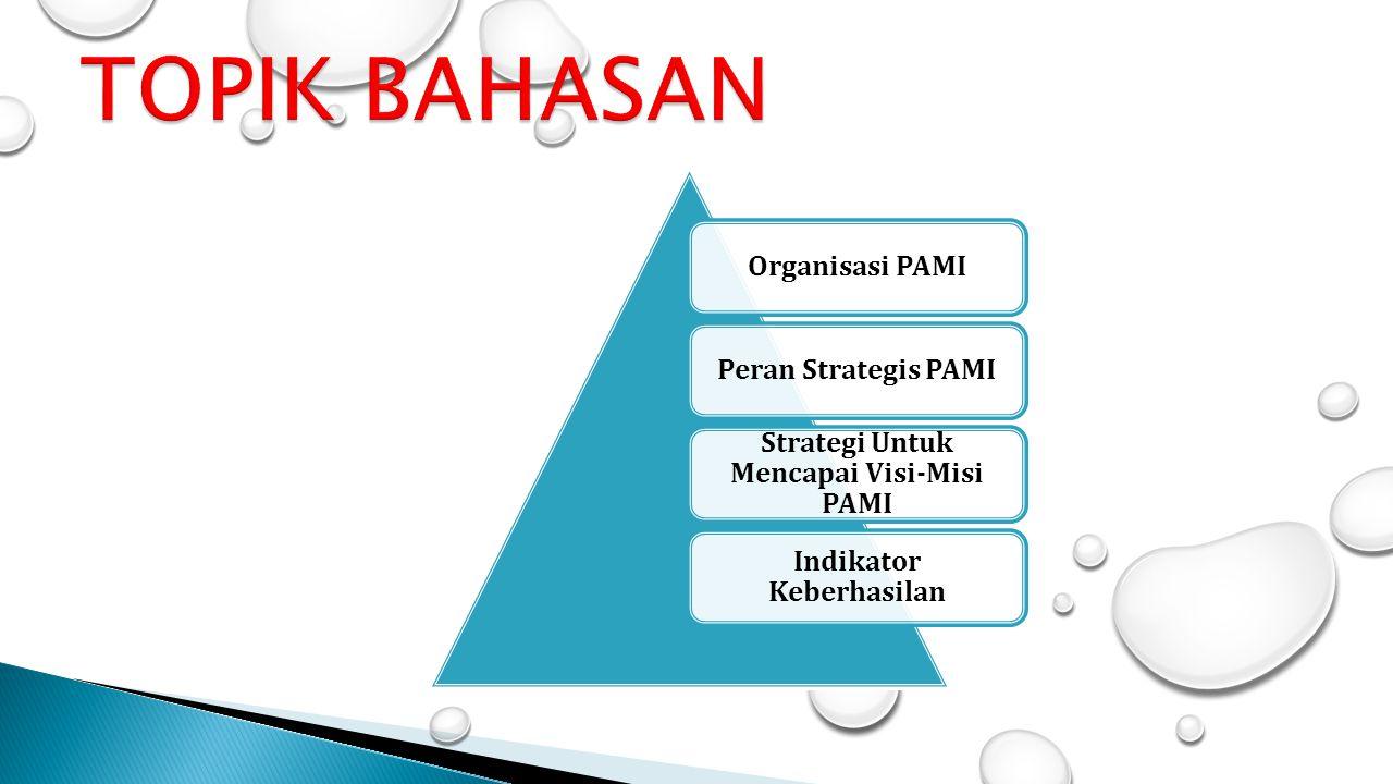 Organisasi PAMIPeran Strategis PAMI Strategi Untuk Mencapai Visi-Misi PAMI Indikator Keberhasilan