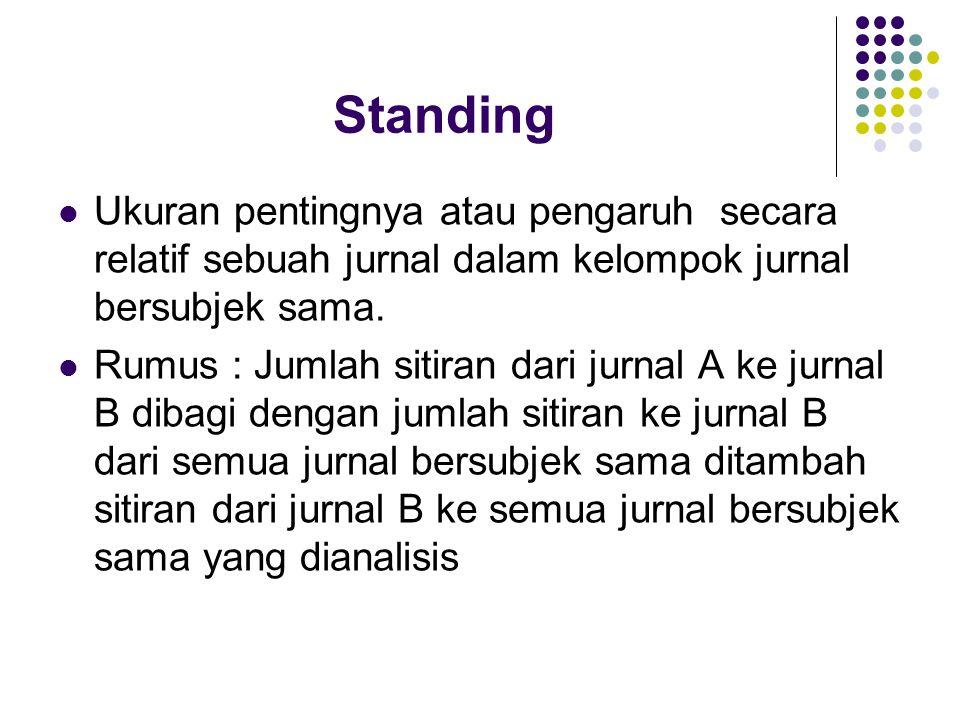 Standing Ukuran pentingnya atau pengaruh secara relatif sebuah jurnal dalam kelompok jurnal bersubjek sama.