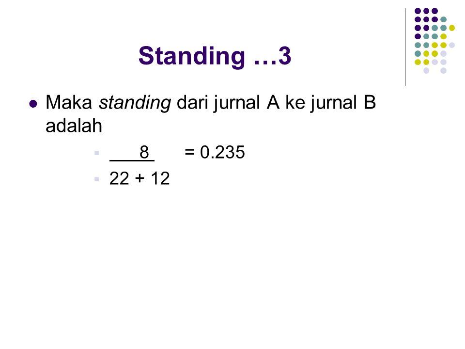 Standing …3 Maka standing dari jurnal A ke jurnal B adalah  8 = 0.235  22 + 12