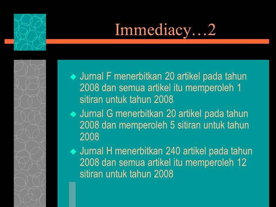 Immediacy…2  Jurnal F menerbitkan 20 artikel pada tahun 2008 dan semua artikel itu memperoleh 1 sitiran untuk tahun 2008  Jurnal G menerbitkan 20 artikel pada tahun 2008 dan memperoleh 5 sitiran untuk tahun 2008  Jurnal H menerbitkan 240 artikel pada tahun 2008 dan semua artikel itu memperoleh 12 sitiran untuk tahun 2008
