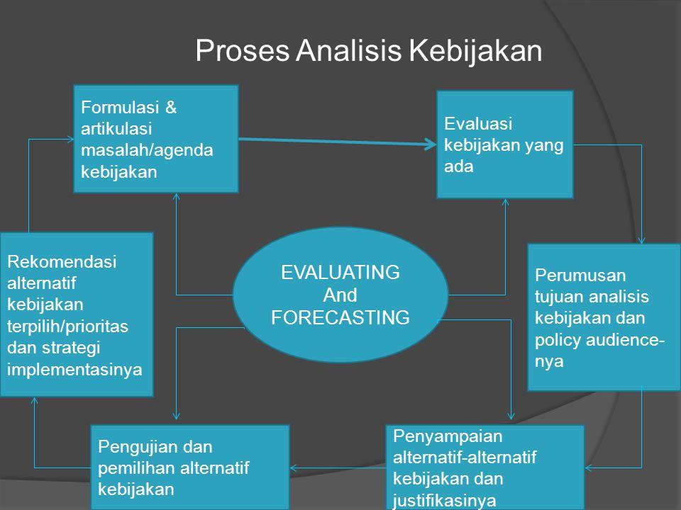 Proses Analisis Kebijakan EVALUATING And FORECASTING Formulasi & artikulasi masalah/agenda kebijakan Evaluasi kebijakan yang ada Rekomendasi alternati