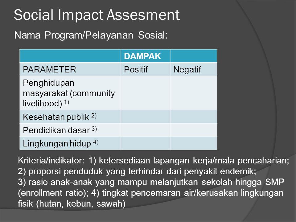 Social Impact Assesment Nama Program/Pelayanan Sosial: DAMPAK PARAMETERPositifNegatif Penghidupan masyarakat (community livelihood) 1) Kesehatan publi