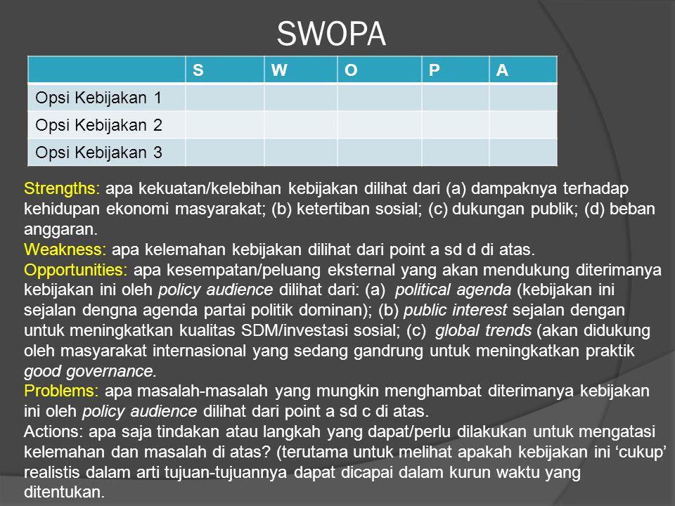 SWOPA SWOPA Opsi Kebijakan 1 Opsi Kebijakan 2 Opsi Kebijakan 3 Strengths: apa kekuatan/kelebihan kebijakan dilihat dari (a) dampaknya terhadap kehidup