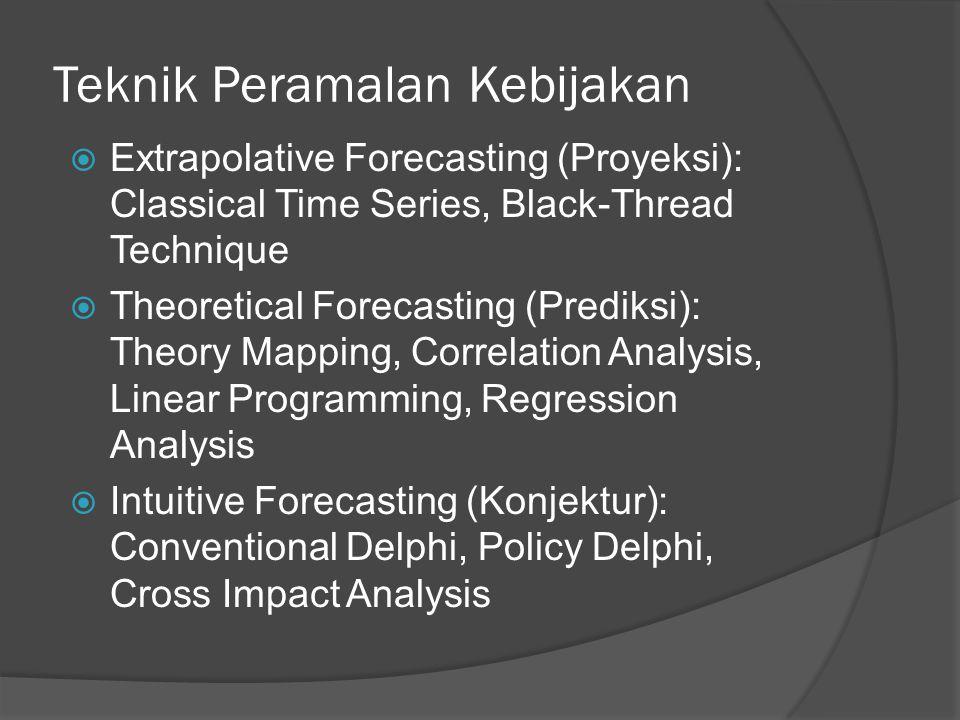 Teknik Peramalan Kebijakan  Extrapolative Forecasting (Proyeksi): Classical Time Series, Black-Thread Technique  Theoretical Forecasting (Prediksi):