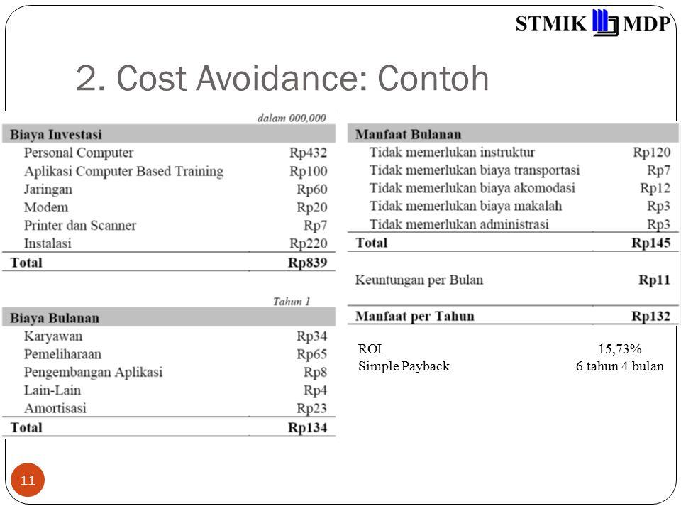 2. Cost Avoidance: Contoh 11 ROI Simple Payback 15,73% 6 tahun 4 bulan