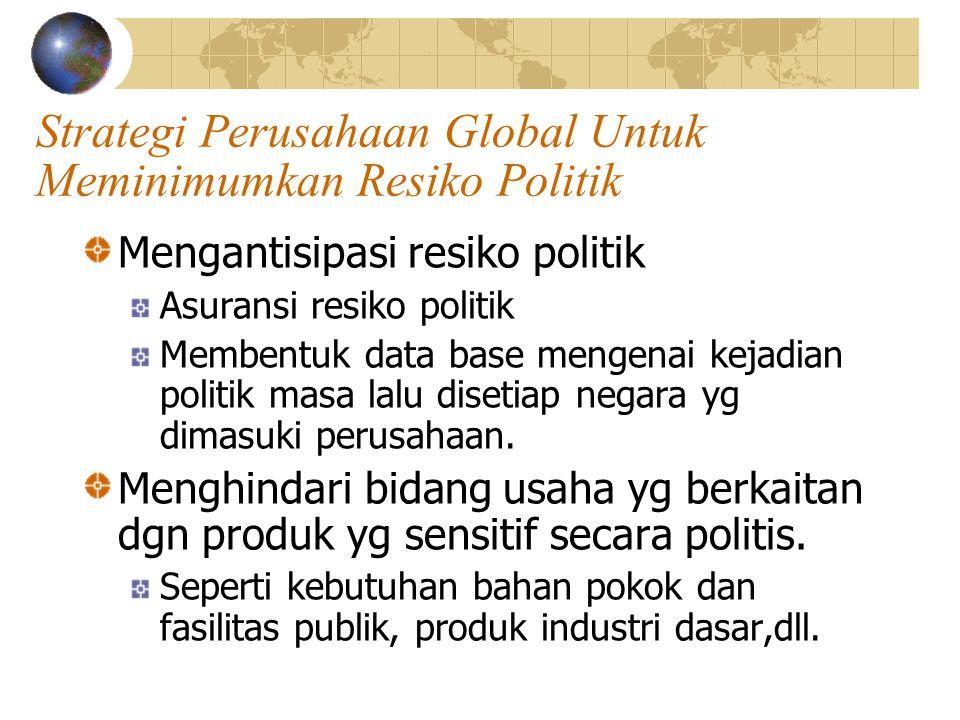 Strategi Perusahaan Global Untuk Meminimumkan Resiko Politik Mengantisipasi resiko politik Asuransi resiko politik Membentuk data base mengenai kejadi
