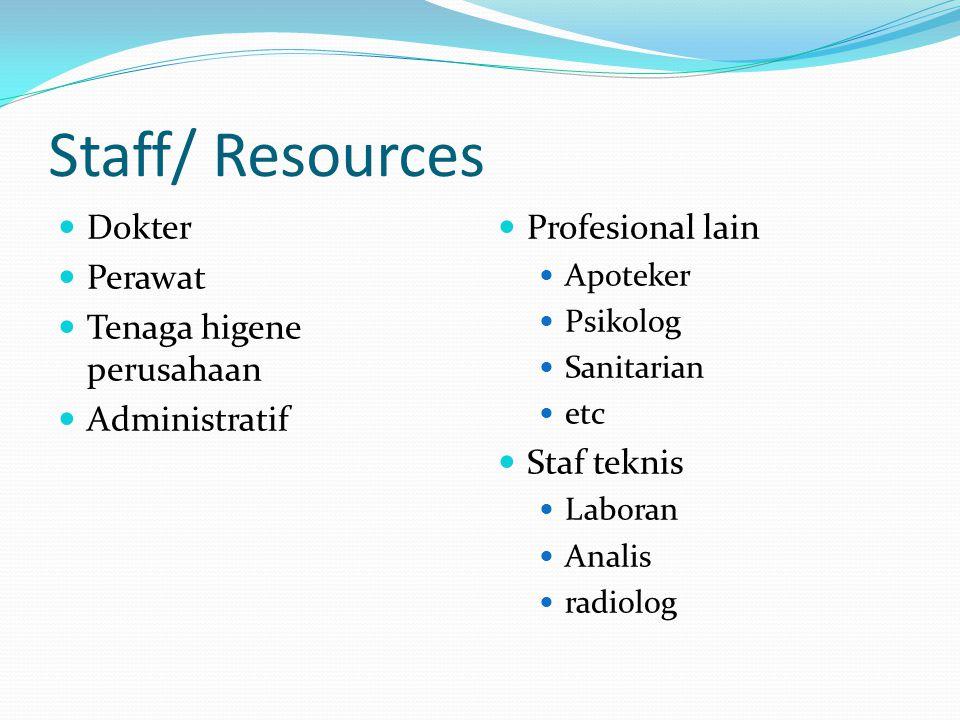 Staff/ Resources Dokter Perawat Tenaga higene perusahaan Administratif Profesional lain Apoteker Psikolog Sanitarian etc Staf teknis Laboran Analis ra