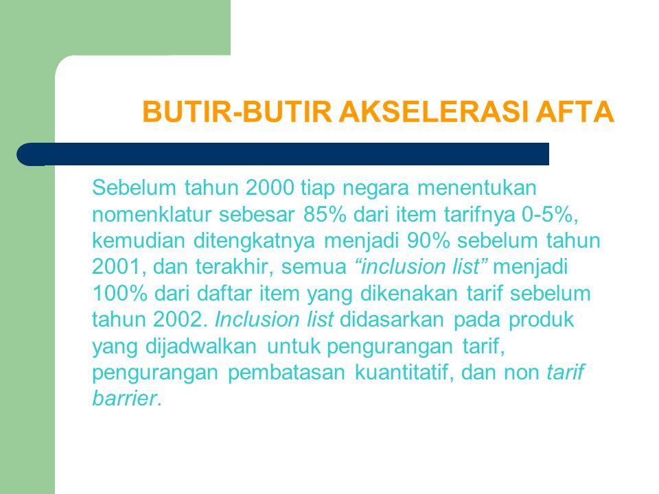 BUTIR-BUTIR AKSELERASI AFTA Sebelum tahun 2000 tiap negara menentukan nomenklatur sebesar 85% dari item tarifnya 0-5%, kemudian ditengkatnya menjadi 9