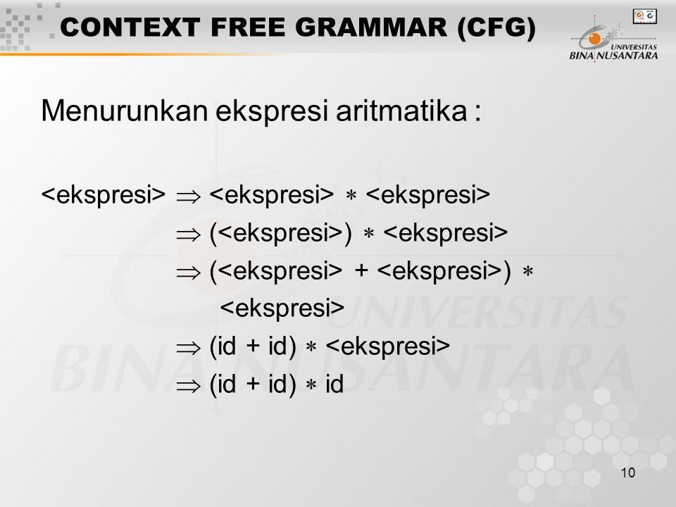 10 CONTEXT FREE GRAMMAR (CFG) Menurunkan ekspresi aritmatika :    ( )   ( + )   (id + id)   (id + id)  id