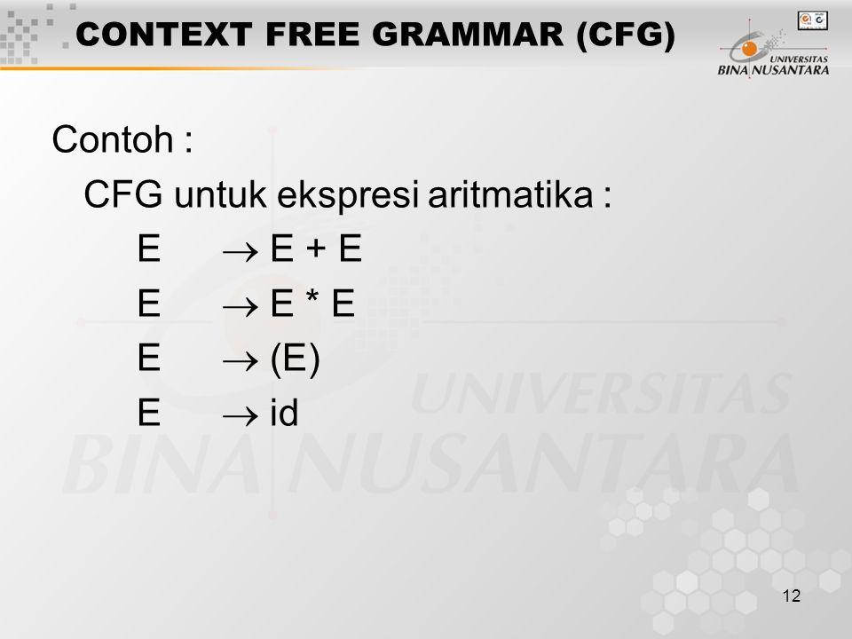 12 CONTEXT FREE GRAMMAR (CFG) Contoh : CFG untuk ekspresi aritmatika : E  E + E E  E * E E  (E) E  id