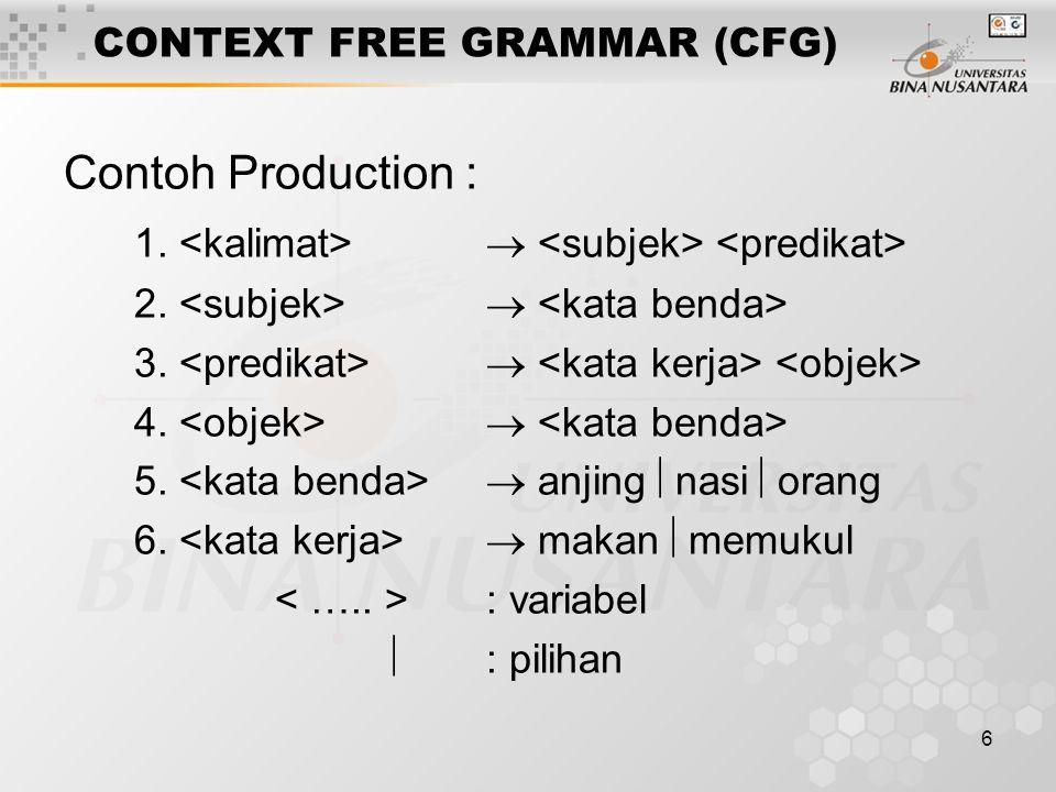 7 CONTEXT FREE GRAMMAR (CFG) Aplikasi produksi di atas secara berulang akan menghasilkan suatu kalimat yang utuh, misalnya : anjing makan anjing melalui proses derivasi