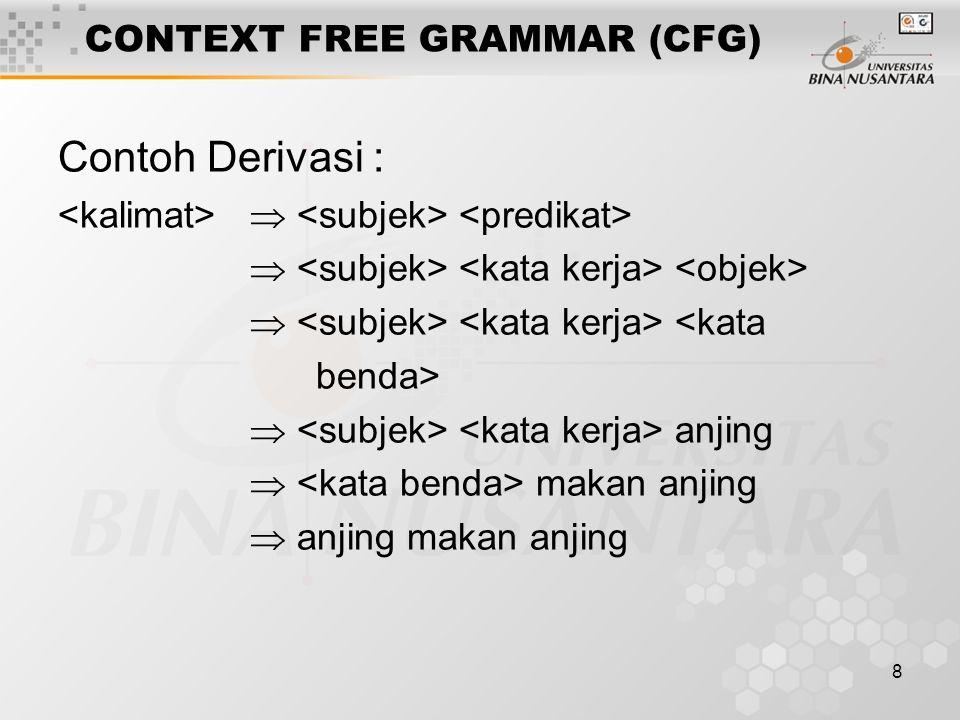 9 CONTEXT FREE GRAMMAR (CFG) Derivasi menggunakan simbol : Produksi untuk ekspressi aritmatik :  +    ( )  id