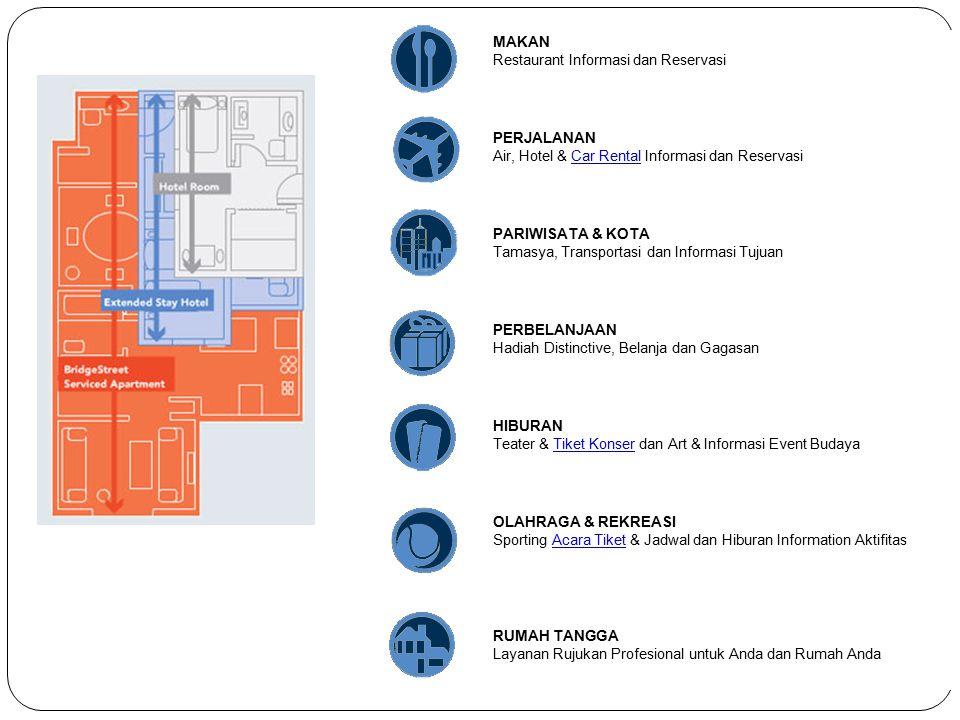 MAKAN Restaurant Informasi dan Reservasi PERJALANAN Air, Hotel & Car Rental Informasi dan Reservasi PARIWISATA & KOTA Tamasya, Transportasi dan Inform