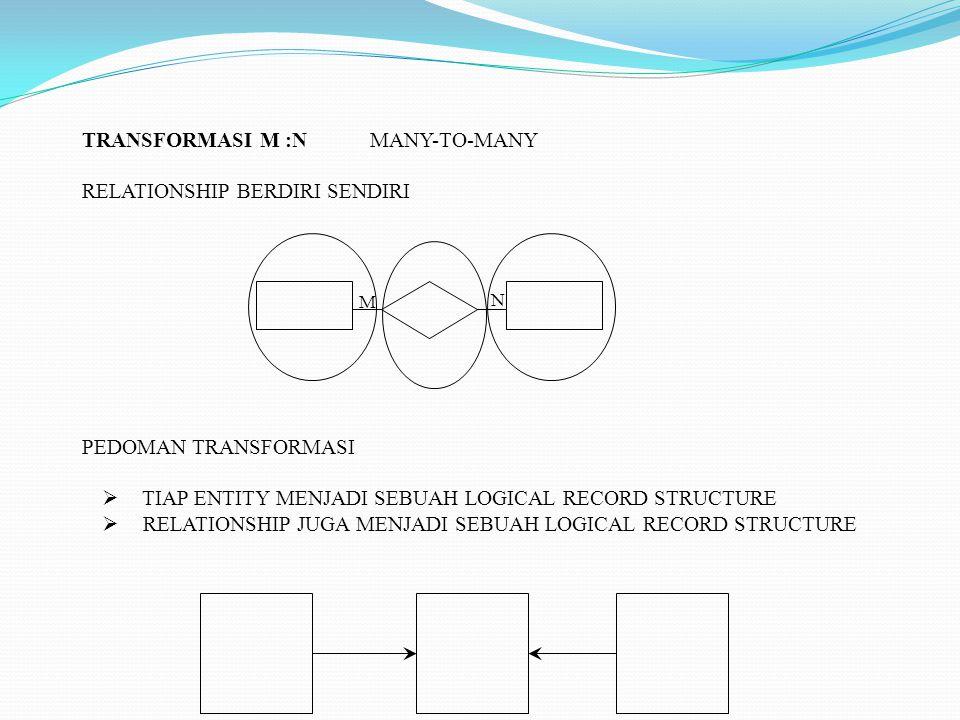 TRANSFORMASI M :N MANY-TO-MANY RELATIONSHIP BERDIRI SENDIRI PEDOMAN TRANSFORMASI  TIAP ENTITY MENJADI SEBUAH LOGICAL RECORD STRUCTURE  RELATIONSHIP
