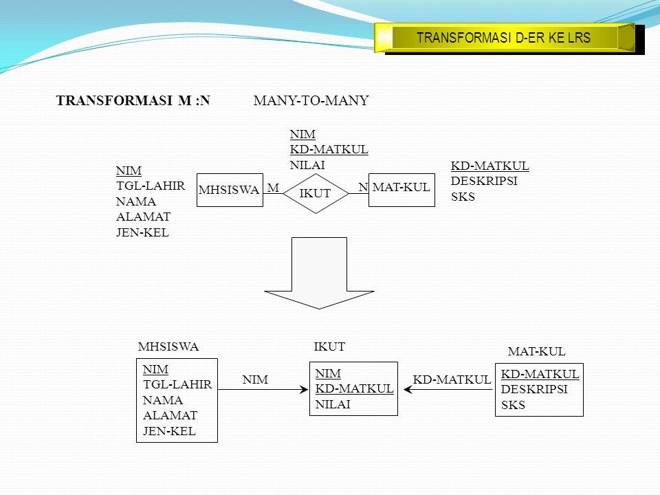 TRANSFORMASI M :N MANY-TO-MANY KD-MATKUL DESKRIPSI SKS NIM TGL-LAHIR NAMA ALAMAT JEN-KEL M N MHSISWA MAT-KUL IKUT NIM KD-MATKUL NILAI NIM TGL-LAHIR NA