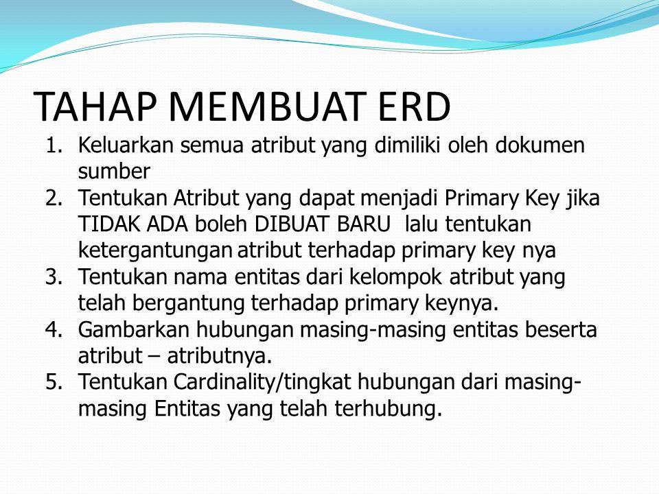 TAHAP MEMBUAT ERD 1.Keluarkan semua atribut yang dimiliki oleh dokumen sumber 2.Tentukan Atribut yang dapat menjadi Primary Key jika TIDAK ADA boleh D