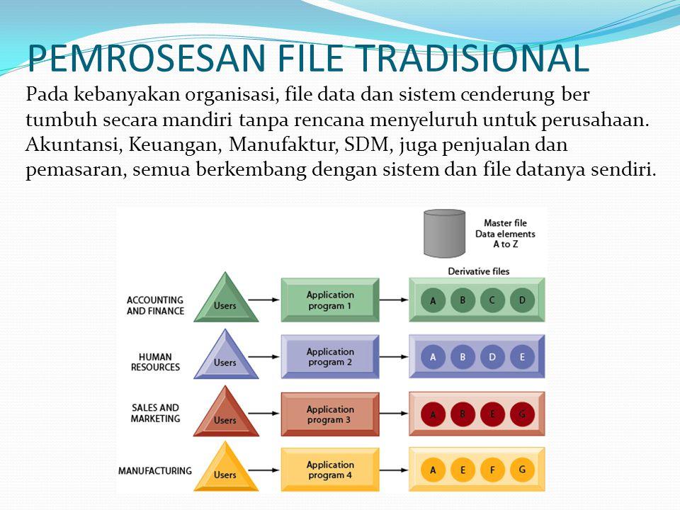 MASALAH DENGAN LINGKUNGAN FILE TRADISIONAL REDUDANSI DAN INKONSISTENSI DATA Adanya Duplikasi Data Dalam Beberapa File Data Sehingga Data Yang Sama Disimpan Didalam Lebih Dari Satu Lokasi KETERGANTUNGAN PROGRAM – DATA Perubahan dalam program membutuhkan perubahan dalam data KURANGNYA FLEKSIBILITAS KEAMANAN YANG BURUK KURANGNYA DALAM PEMBAGIAN DAN KETERSEDIAAN DATA