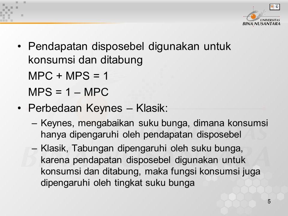 5 Pendapatan disposebel digunakan untuk konsumsi dan ditabung MPC + MPS = 1 MPS = 1 – MPC Perbedaan Keynes – Klasik: –Keynes, mengabaikan suku bunga, dimana konsumsi hanya dipengaruhi oleh pendapatan disposebel –Klasik, Tabungan dipengaruhi oleh suku bunga, karena pendapatan disposebel digunakan untuk konsumsi dan ditabung, maka fungsi konsumsi juga dipengaruhi oleh tingkat suku bunga