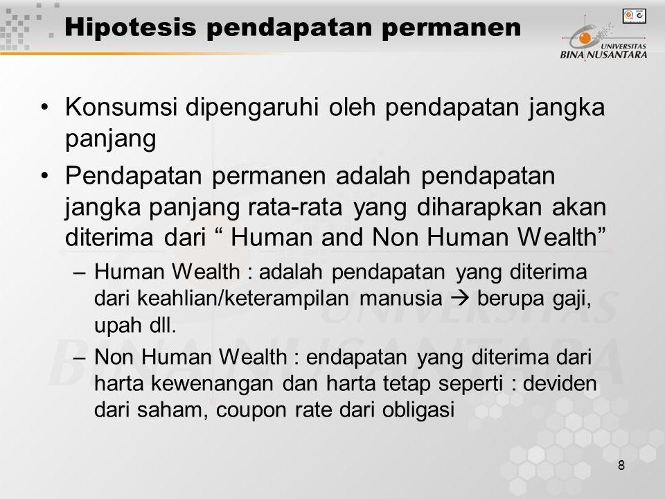 8 Hipotesis pendapatan permanen Konsumsi dipengaruhi oleh pendapatan jangka panjang Pendapatan permanen adalah pendapatan jangka panjang rata-rata yang diharapkan akan diterima dari Human and Non Human Wealth –Human Wealth : adalah pendapatan yang diterima dari keahlian/keterampilan manusia  berupa gaji, upah dll.