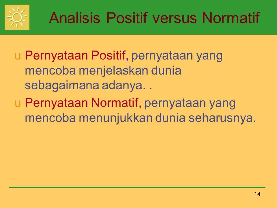 14 Analisis Positif versus Normatif uPernyataan Positif, pernyataan yang mencoba menjelaskan dunia sebagaimana adanya..