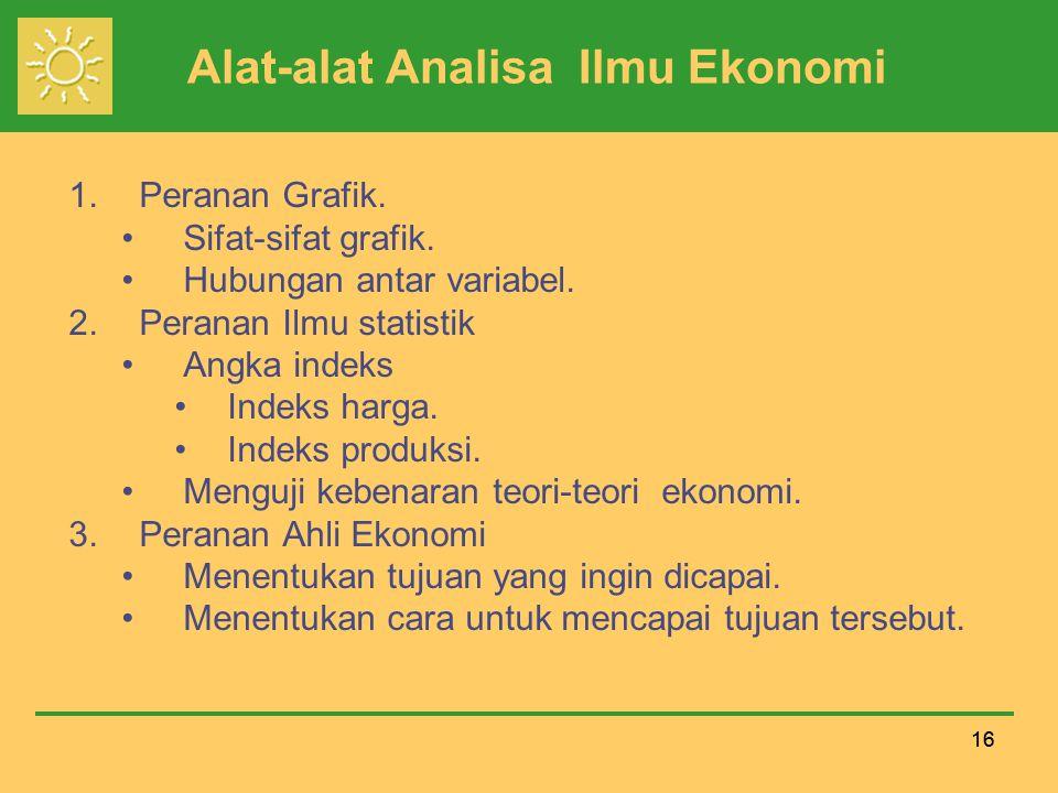 16 Alat-alat Analisa Ilmu Ekonomi 1.Peranan Grafik.