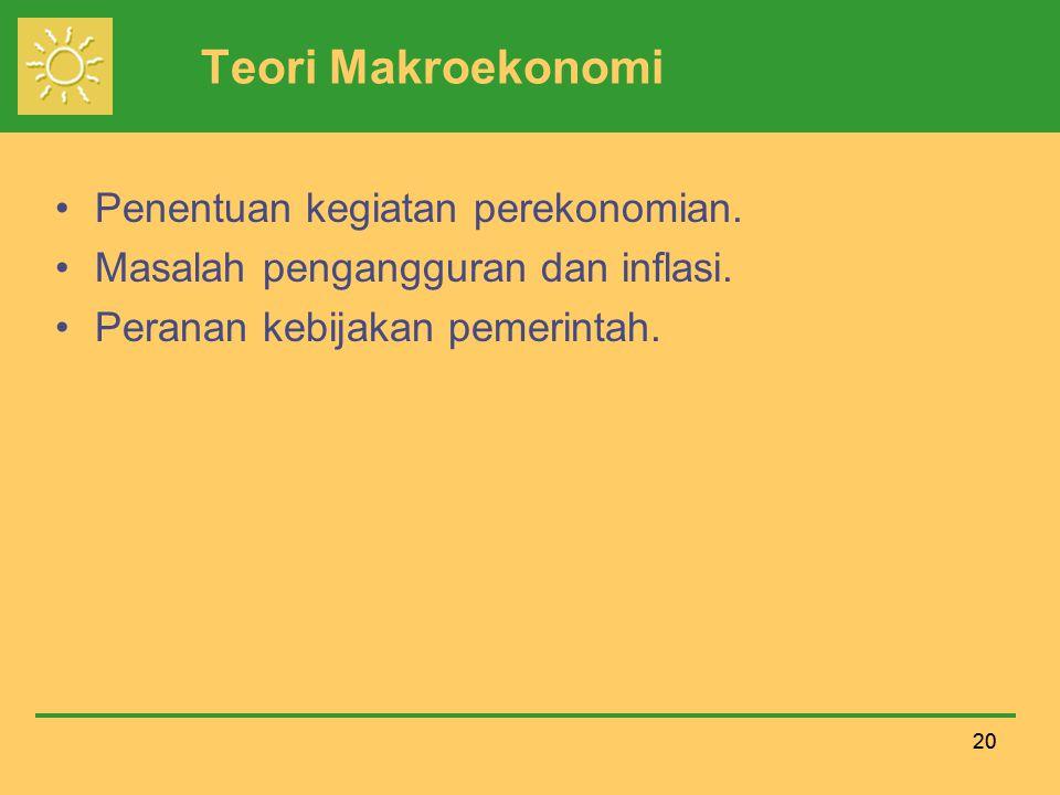 20 Teori Makroekonomi Penentuan kegiatan perekonomian.