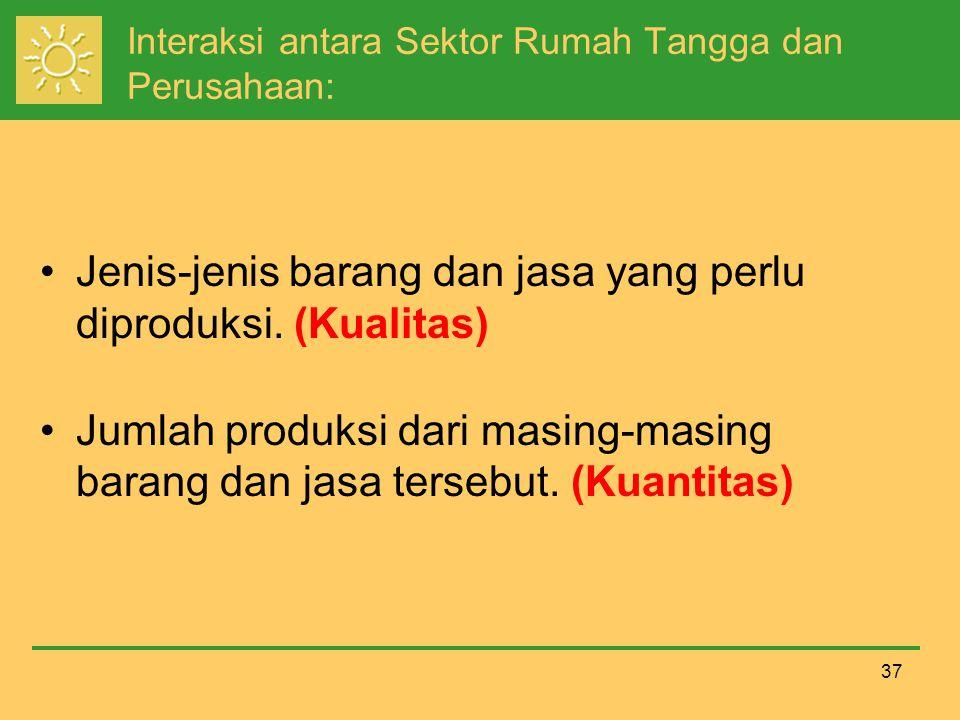 37 Interaksi antara Sektor Rumah Tangga dan Perusahaan: Jenis-jenis barang dan jasa yang perlu diproduksi.