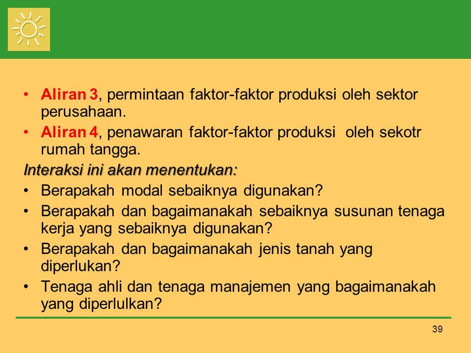39 Aliran 3, permintaan faktor-faktor produksi oleh sektor perusahaan.