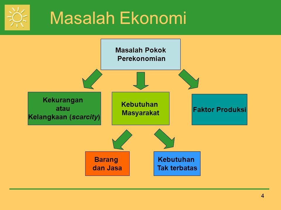 35 Dalam perekonomian akan wujud dua aliran, baik dari sisi permintaan maupun penawaran: Aliran barang Aliran uang