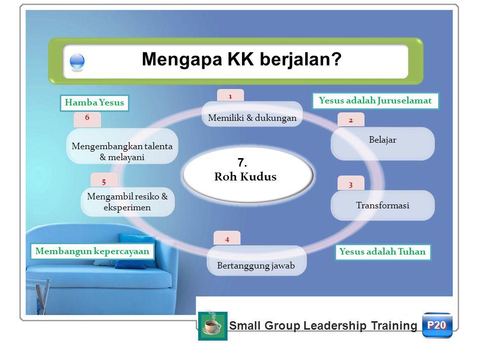 Setiap KK memiliki beberapa agenda Small Group Leadership Training P21P21 P21P21 Kunci #1 (Empat Fungsi) BL eingearning DC aring oing KebersamaanBelajar MemperhatikanMengerjakan