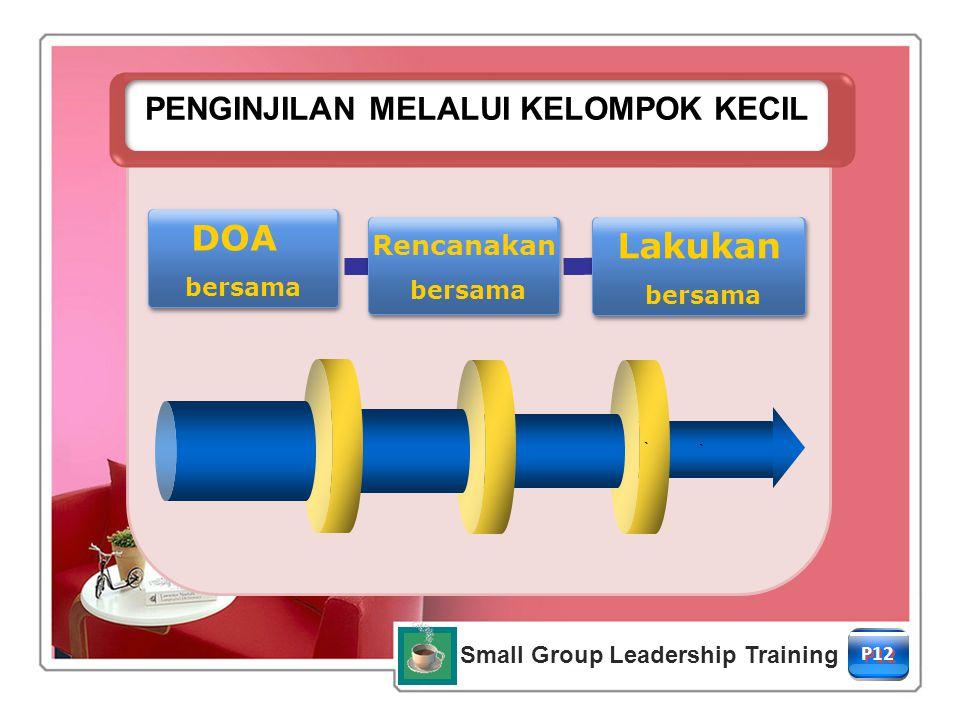 Small Group Leadership Training P12 PENGINJILAN MELALUI KELOMPOK KECIL ` ` DOA bersama Rencanakan bersama Lakukan bersama
