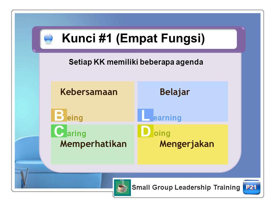 Small Group Leadership Training 의도적 KK yang Sehat Bertemu bersama Saling memperhatikan Belajar bersama Melakukan bersama P21P21 P21P21