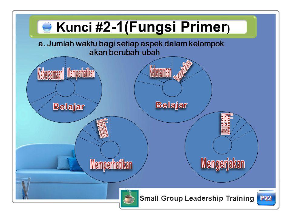 Small Group Leadership Training P22P22 P22P22 a.