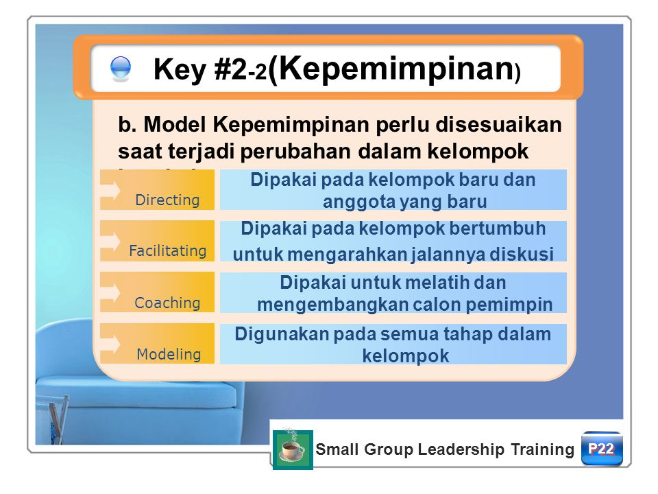 b. Model Kepemimpinan perlu disesuaikan saat terjadi perubahan dalam kelompok berubah. Small Group Leadership Training P22P22 P22P22 Key #2 -2 (Kepemi