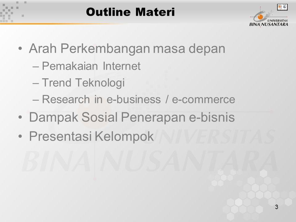 3 Outline Materi Arah Perkembangan masa depan –Pemakaian Internet –Trend Teknologi –Research in e-business / e-commerce Dampak Sosial Penerapan e-bisn