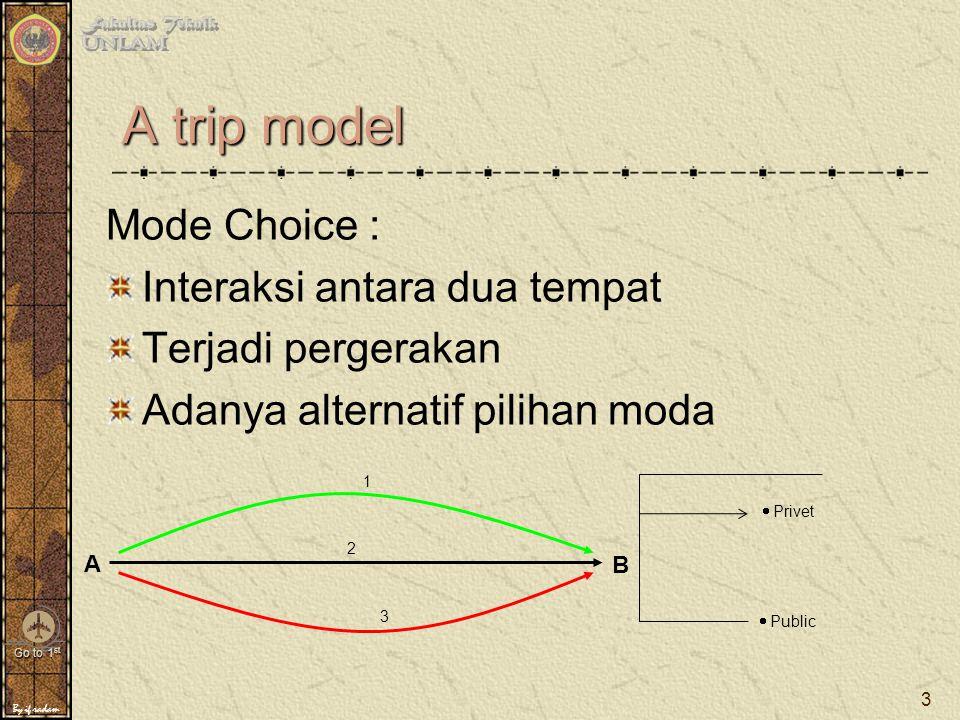 By if radam Go to 1 st 3 A trip model Mode Choice : Interaksi antara dua tempat Terjadi pergerakan Adanya alternatif pilihan moda A B 1 2 3  Privet  Public