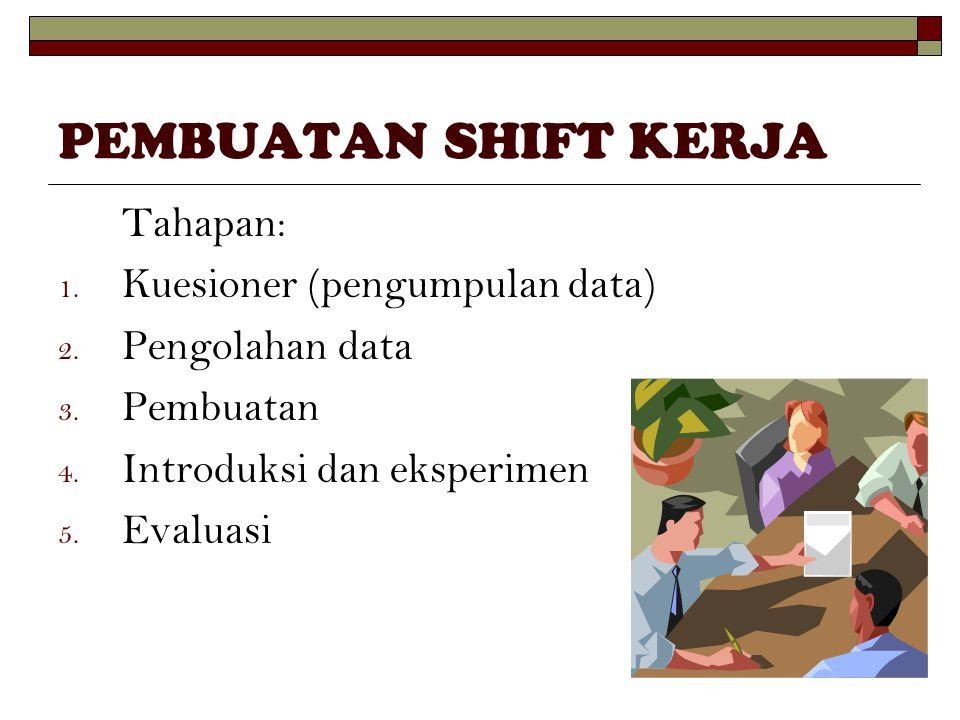 PEMBUATAN SHIFT KERJA Tahapan: 1. Kuesioner (pengumpulan data) 2. Pengolahan data 3. Pembuatan 4. Introduksi dan eksperimen 5. Evaluasi