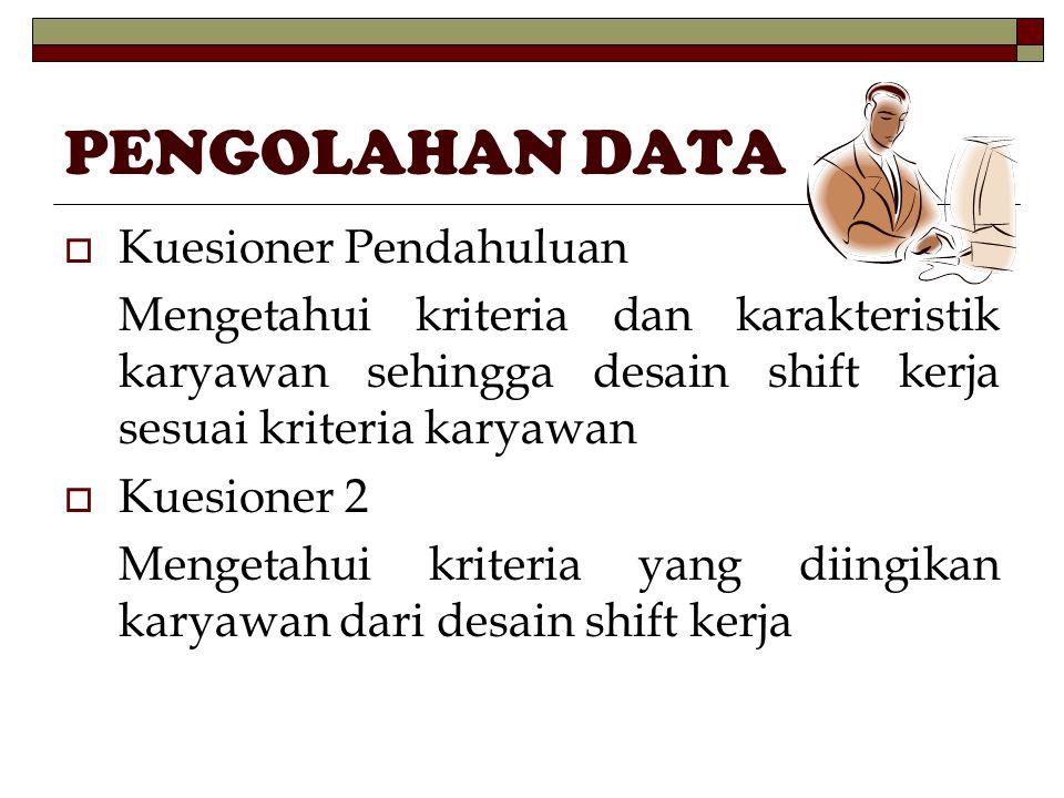PENGOLAHAN DATA  Kuesioner Pendahuluan Mengetahui kriteria dan karakteristik karyawan sehingga desain shift kerja sesuai kriteria karyawan  Kuesione
