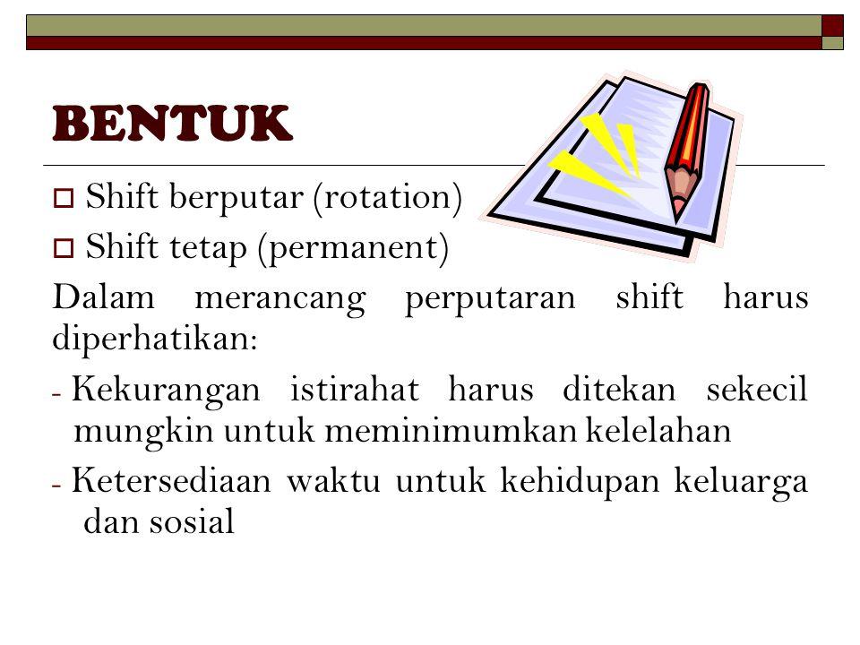 FAKTOR 5 Faktor yang harus diperhatikan dalam pembuatan shift kerja ( The Design of Shift System, Kanuth 1988):  Jenis shift  Panjang waktu tiap shift  Waktu mulai dan akhir tiap shift  Distribusi waktu istirahat  Arah transisi shift