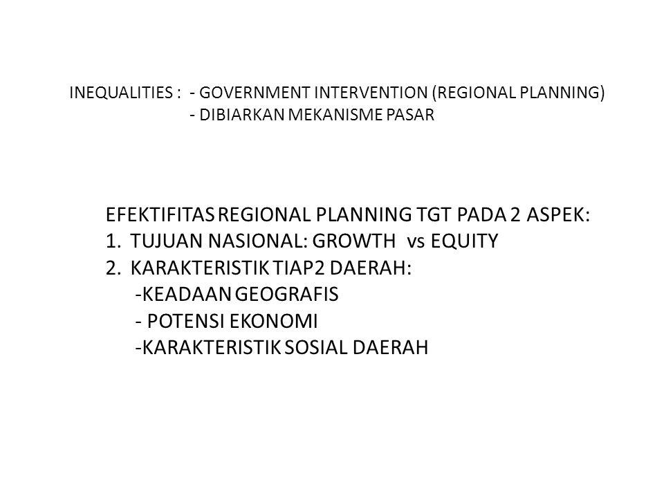 INEQUALITIES : - GOVERNMENT INTERVENTION (REGIONAL PLANNING) - DIBIARKAN MEKANISME PASAR EFEKTIFITAS REGIONAL PLANNING TGT PADA 2 ASPEK: 1.TUJUAN NASI