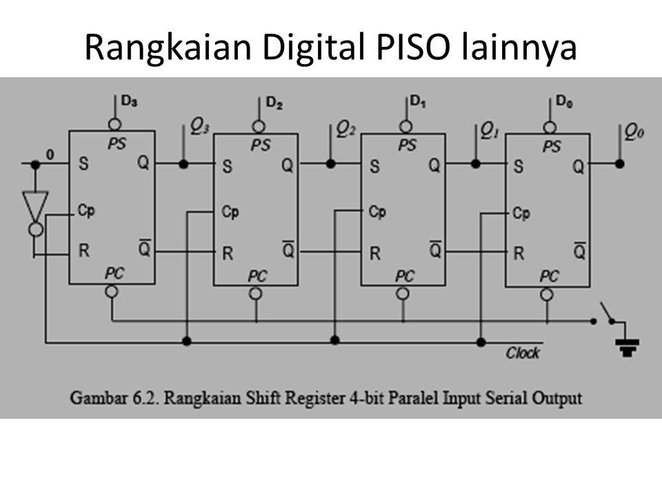 Rangkaian Digital PISO lainnya