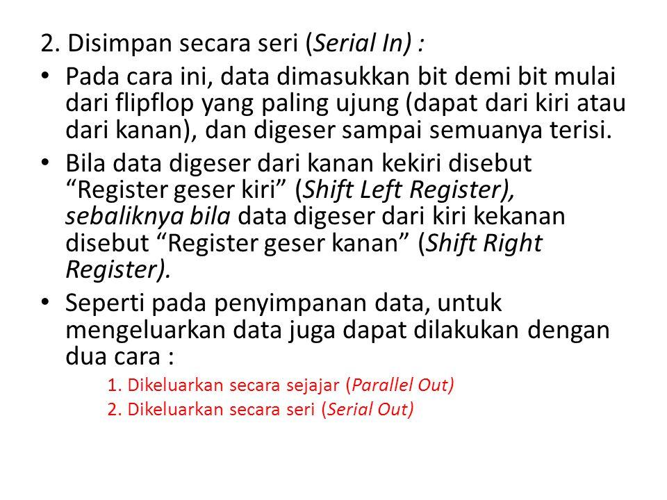 2. Disimpan secara seri (Serial In) : Pada cara ini, data dimasukkan bit demi bit mulai dari flipflop yang paling ujung (dapat dari kiri atau dari kan