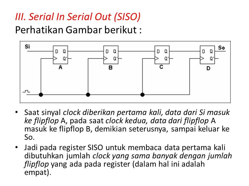III. Serial In Serial Out (SISO) Perhatikan Gambar berikut : Saat sinyal clock diberikan pertama kali, data dari Si masuk ke flipflop A, pada saat clo