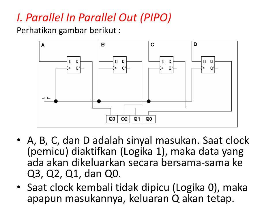 I. Parallel In Parallel Out (PIPO) Perhatikan gambar berikut : A, B, C, dan D adalah sinyal masukan. Saat clock (pemicu) diaktifkan (Logika 1), maka d