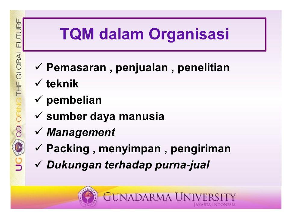 TQM dalam Organisasi Pemasaran, penjualan, penelitian teknik pembelian sumber daya manusia Management Packing, menyimpan, pengiriman Dukungan terhadap